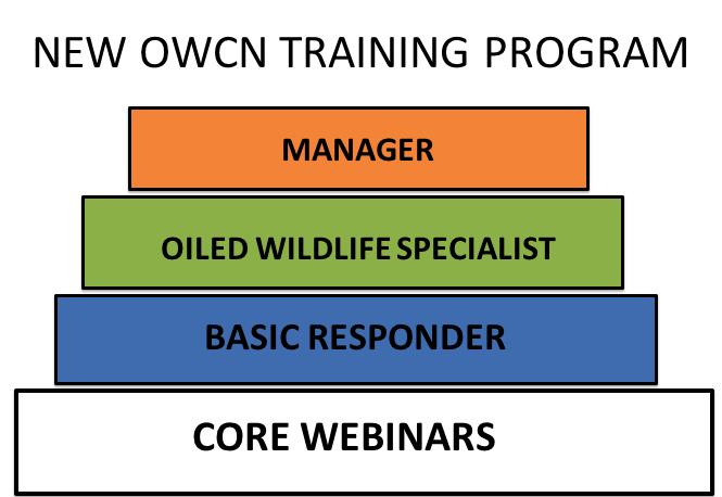 new-owcn-training-graphic-1
